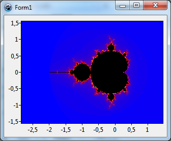 Mandelbrot SecondChart.png