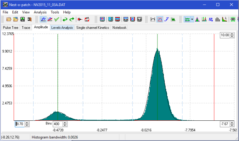 nest-o-patch amplitude histogram.png